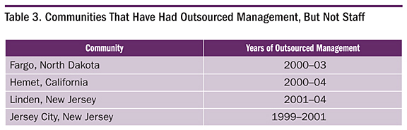 Table 3. Communities That Have Had Outsourced Management, But Not Staff