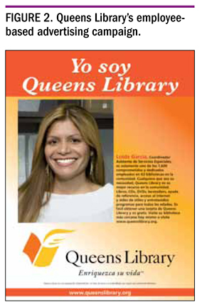 Figure 2. Queens Library's Employee-Based Advertising Campaign