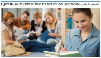 Favor of Floor Occupation