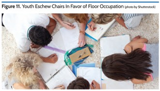 Youth Eschew Chairs in Favor of Floor Occupation