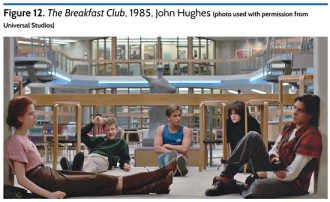 The Breakfast Club, John Hughes