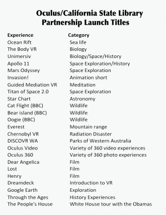 Oculus Educational Titles